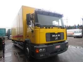 bakwagen vrachtwagen MAN MAN 18.250 2003