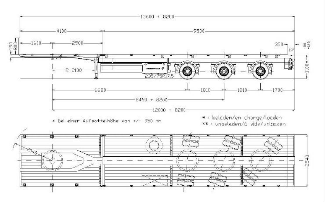 platte aanhanger vrachtwagen Faymonville 3-Achs-Mega-Tele-Plateau zwangsgelenkt