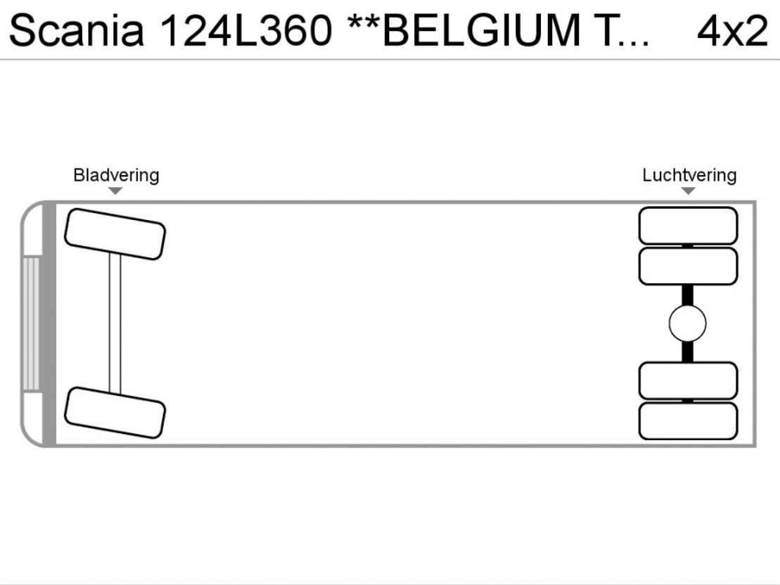 standaard trekker Scania 124L360 **BELGIUM TRUCK-RETARDER** 1998