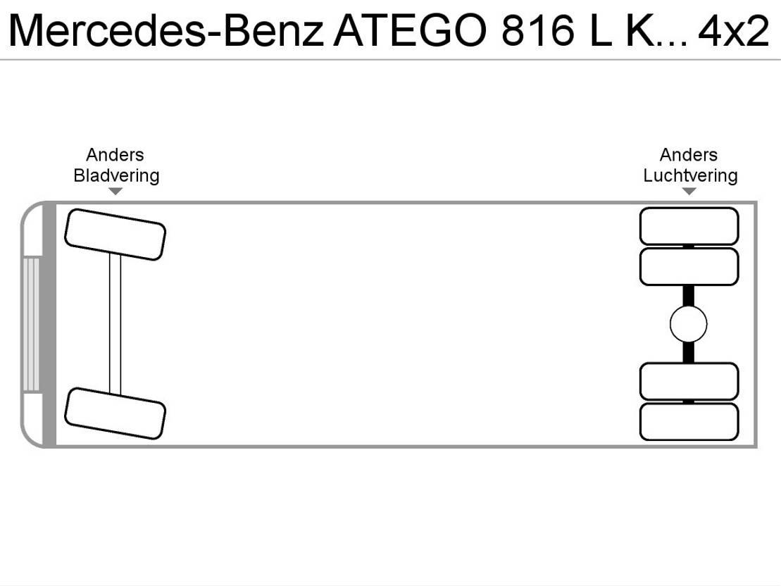 koelwagen vrachtwagen Mercedes Benz ATEGO 816 L Koel vrieslaadbak koelmachine Konvekta Euro 5 2011