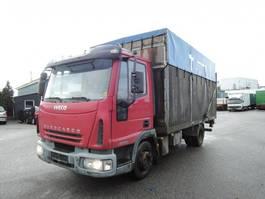 veewagen vrachtwagen Iveco EuroCargo 80E21 4x2 EuroCargo 80E21 2006