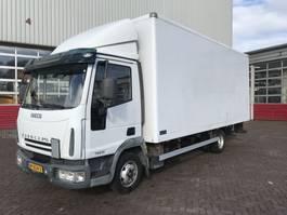 bakwagen vrachtwagen > 7.5 t Iveco EuroCargo 75 75E15 EURO 3 2004
