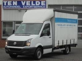 bakwagen vrachtwagen Volkswagen CRAFTER 2012