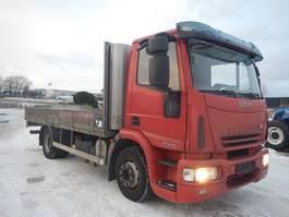 autohoogwerker vrachtwagen Iveco Eurocargo 120E25 Euro-5 2007