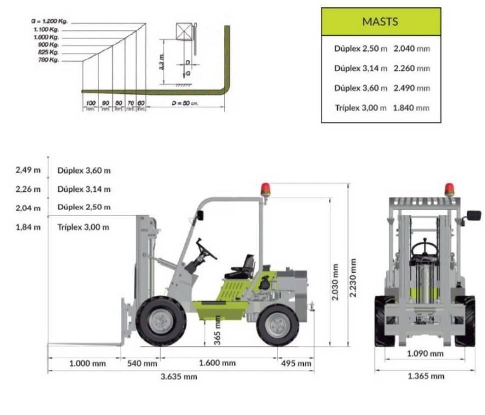 vorkheftruck Diversen Agrimac TW12 4x4 max 1200 kg ruwterreinheftruck 2021