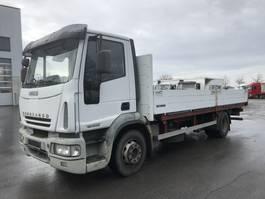 platform vrachtwagen Iveco EuroCargo ML 05.2021 150 E 28 Twistlock, Voll-Luft, Klima, 2004