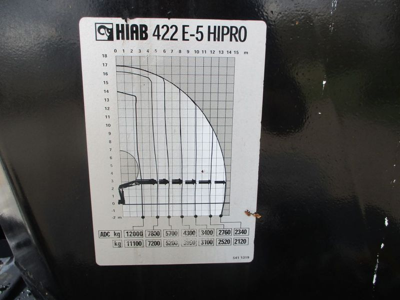 MAN - TGS 33.400 TGS 33.400 BBS HIAB 422 XS E 5 EURO 4 5