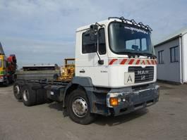 chassis cabine vrachtwagen MAN 26-310 6 cil manuale fuel pump 2003