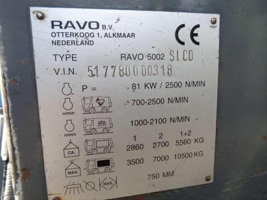 Ravo - 5002 SI CD 18