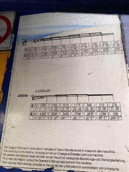 MAN - TGA 37.400 8x2 Kran PM 85027+J1204.20 Funk 14