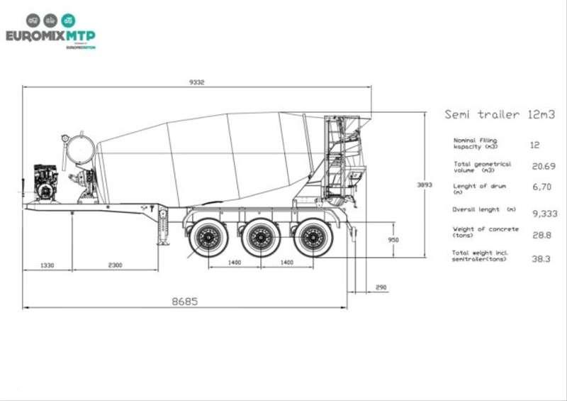 Diversen - EUROMIX MTP 12m³ Betonmischer-Auflieger 9